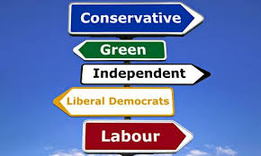 Election signpost